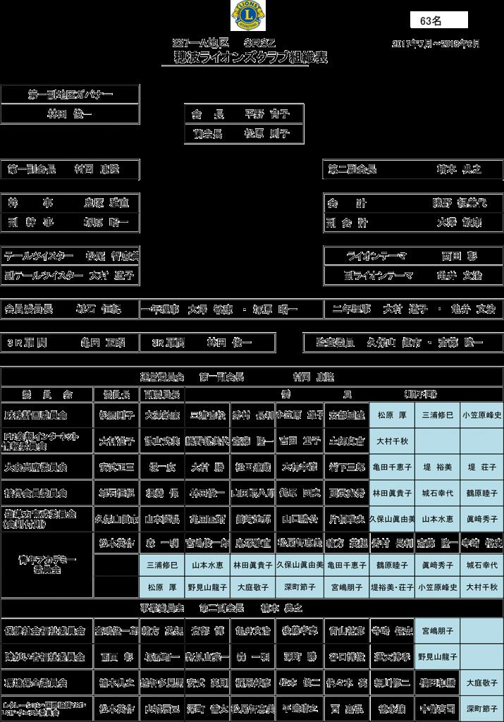 2017年組織表を印刷する